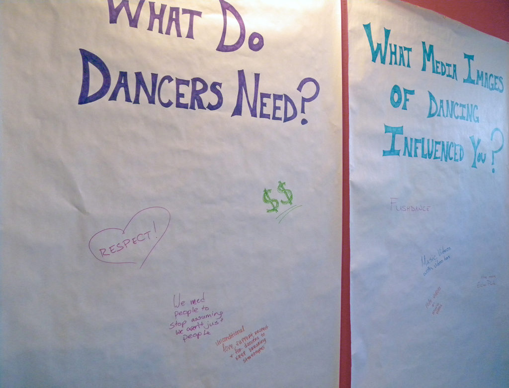 Collecting first thoughts from participants on topics related to the Feminist Strip Club. Photo by Monica Sheets.