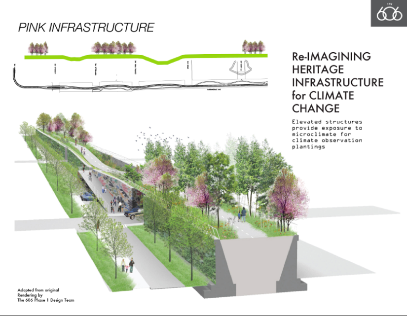 This synthetic approach to ecological urbanism blends participatory art practices, climatology, and the expressive potential of public infrastructure to raise consciousness creating a new landscape typology, pink infrastructure. Image: The Trust for Public Land